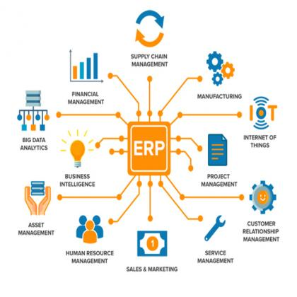 ERP for Machinery Manufacturing | ERP for Manufacturing Companies